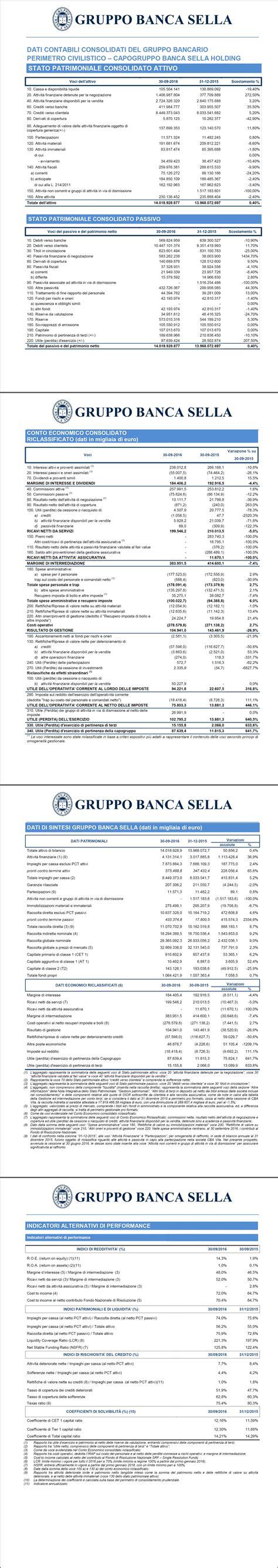 Sella Holding Gruppo Sella Gruppo Sella Terzo Trimestre