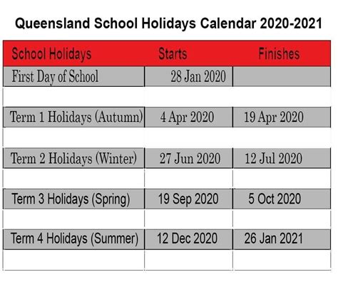 printable qld school holidays calendar template