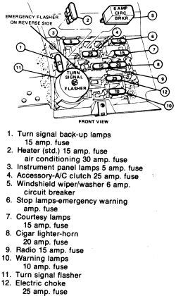 mustang fuse box diagram ford mustang forum