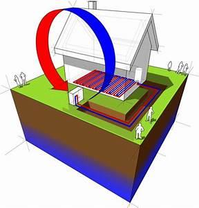 Heat Pump  Underfloor Heating Diagram  U2014 Stock Vector