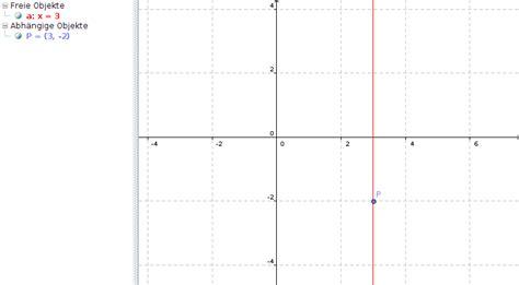 gleichung einer linearen funktion horizontale und