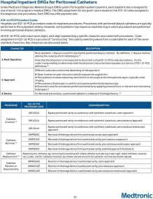 ICD-10 Code for Dialysis Catheter Placement