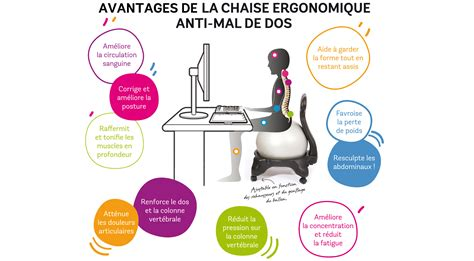 ballon chaise de bureau avantages de la tonic chair la nouvelle chaise