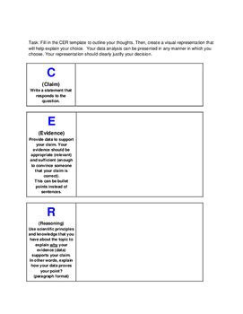 evidence based claims worksheet the best and most