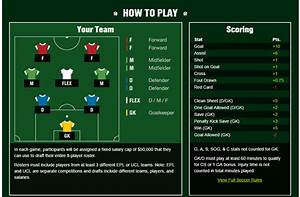 Draftkings Soccer  U2013 How To Play Fantasy Soccer
