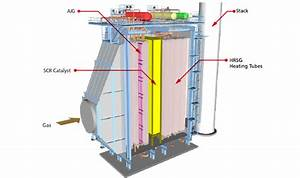 Selective Catalytic Reduction  Scr  System