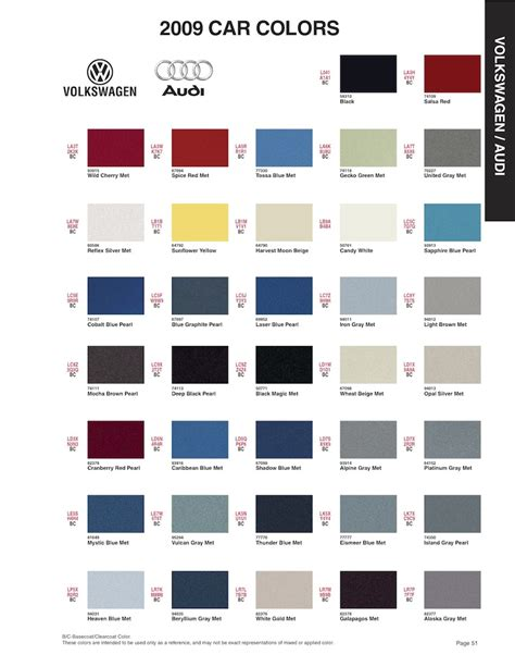 28 sherwin williams automotive paint colors chart