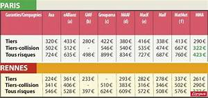 Assurance Tiers Collision Macif : third party car insurance assurance auto au tiers groupama ~ Gottalentnigeria.com Avis de Voitures