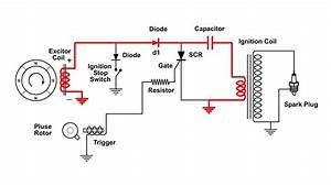 Wiring Diagram Cdi Ignition