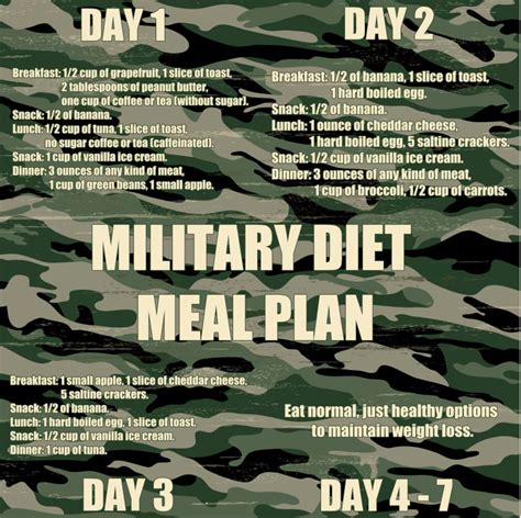 military diet meal plan  lose    pounds   days