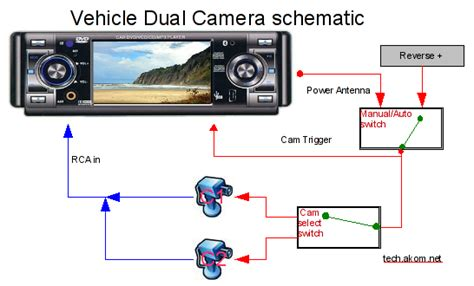 Installing Two Cameras One Vehicle Rear View With