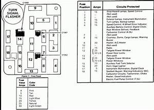 1986 Ford Ranger Engine Wiring Diagram And Ford Ranger