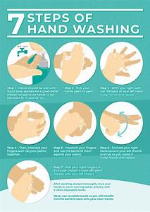 Best Practice On How To Wash Hands And Use Hand Sanitizers