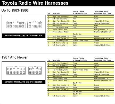 toyota radio wire diagram best site wiring harness