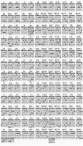Let U0026 39 S Jam   Guitar Chords List