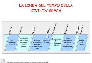 design mappe mappe storia eta moderna 1 rivoluzione design bild