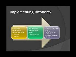 best practices for implementing a document management With implementing a document management system