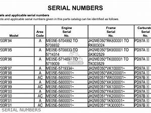 selmer usa clarinet serial number chart honda xr200r 1994 r usa parts list partsmanual partsfiche