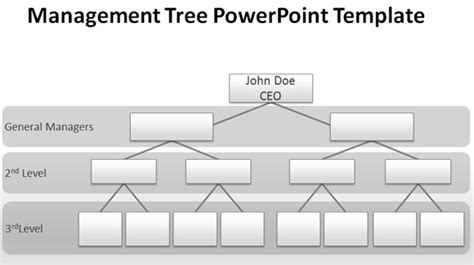 blank org chart  powerpoint