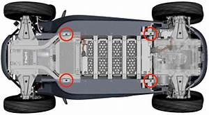 Wagenheber Opel Corsa C : twizy forum wo twizy aufbocken 1 1 ~ Jslefanu.com Haus und Dekorationen