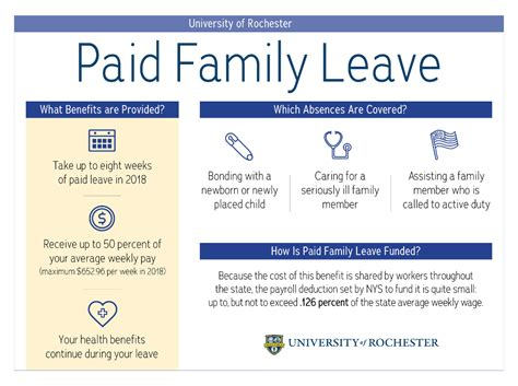 paid family leave claim form leave administration university of rochester