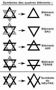 Tatouage 4 éléments : protection bind rune art inspiration pinterest runes ~ Nature-et-papiers.com Idées de Décoration