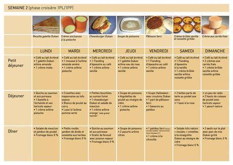 regime dukan menu semaine 1 192 lire