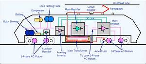 How A Train Engine Diagram