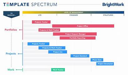 Template Management Project Sharepoint Portfolio Templates Brightwork