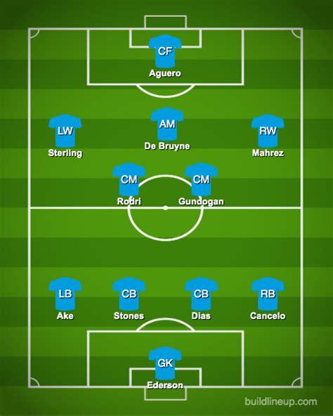 Aguero starts, Bernardo Silva axed: Predicted Man City XI ...