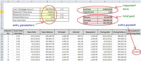 top amortization schedule  loan repayment excel