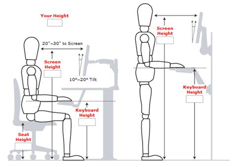 kitchen bar counter standing desk guide measurements exles and benefits