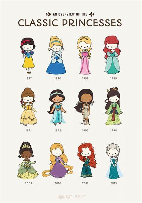 ideas  disney princess cartoons  pinterest