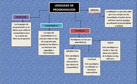 yadira tarea 1 lenguajes de programacion