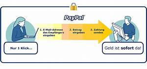 Wie Bezahle Ich Mit Paypal : wie funktioniert paypal pannelli decorativi plexiglass ~ Watch28wear.com Haus und Dekorationen