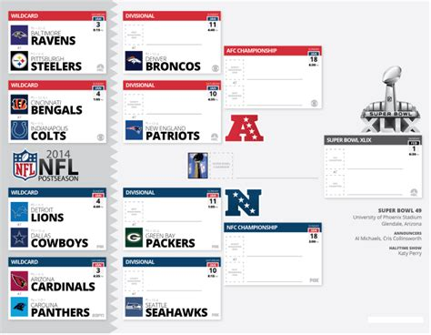 nfl playoff schedule  printable  super bowl