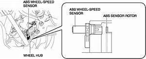 Mazda Abs Sensor Diagram