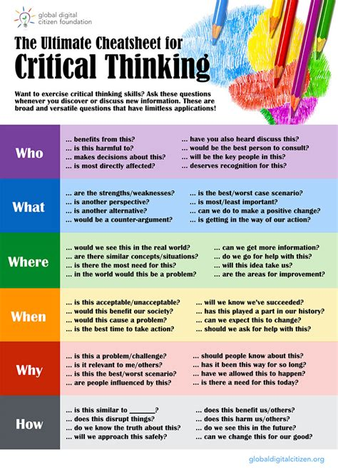 ultimate critical thinking cheat sheet national geographic education blog