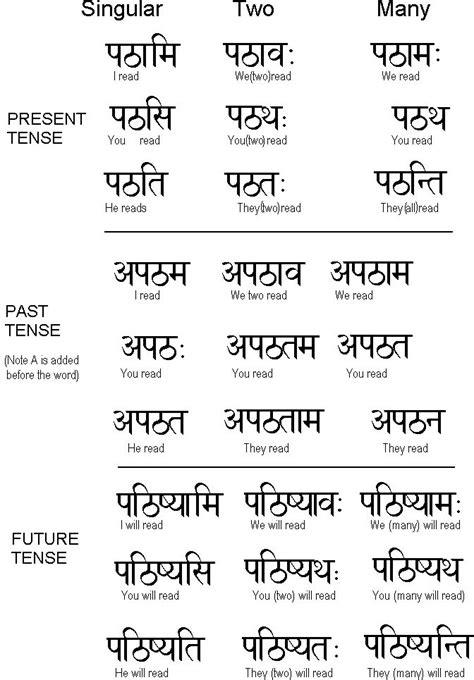 Sanskrit Symbol For Breathe