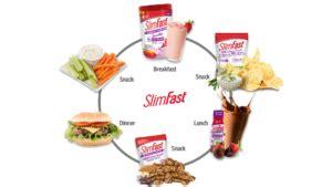 slimfast work  slimfast plan explained