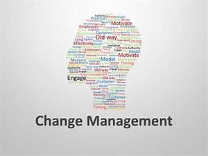 Change Management Word Cloud  Editable Powerpoint Presentation