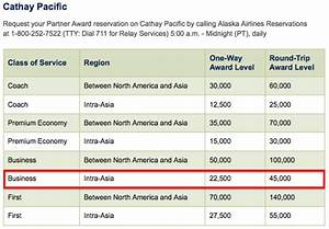 Does Alaska Allow Stopovers Within Asia On Award Tickets
