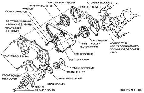 1988 Nissan 300zx Fuse Diagram by 1990 Nissan 300zx Vacuum Hose Diagram