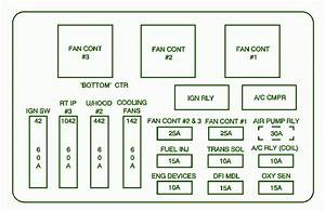 2003 Chevrolet Impala Underhood Under Fuse Box Diagram