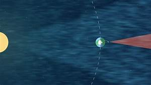 GMS: NASA-Funded Sounding Rocket Solves One Cosmic Mystery ...