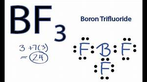 Orbital Diagram For Fluorine