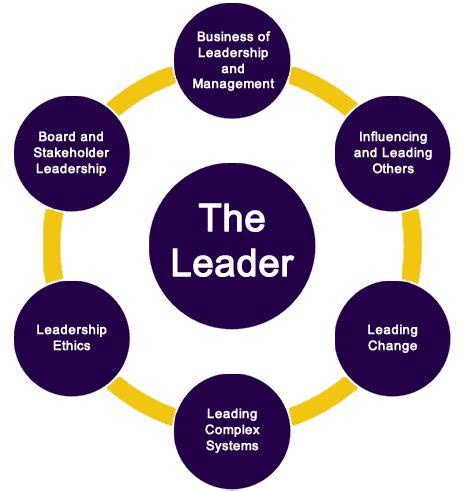 center  nursing leadership lsu health  orleans