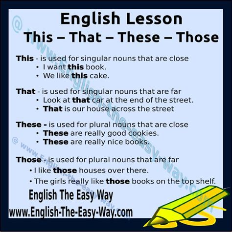 Thisthatthesethose  Welcome To English Step 2 (spring