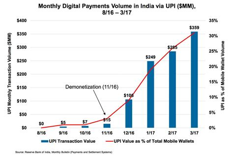 india mobile payment how alipay is betting on india s mobile payments walkthechat