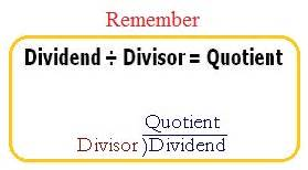 a division problem division without remainders